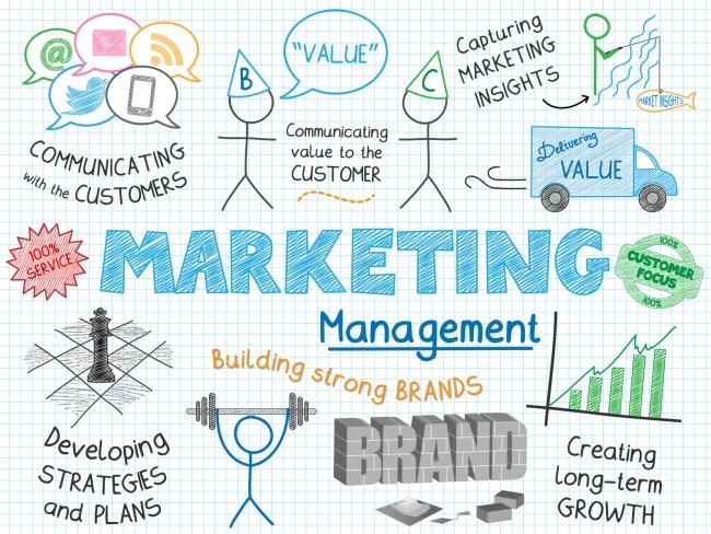 7 verdades marketing