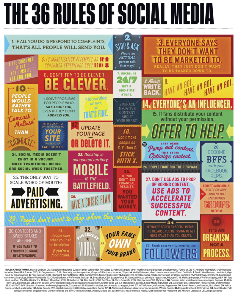 Infographic-The-36-Rules-Of-Social-Media1