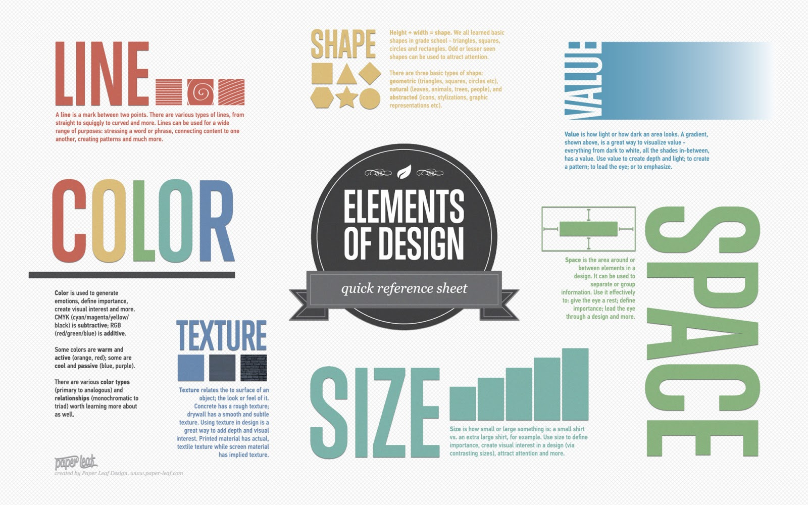 elements-of-design-infographic-iaq-graphic-design